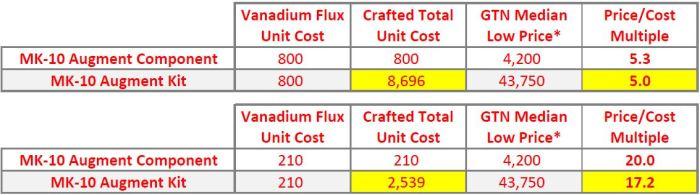 MK-10 Crit Fix Charts_2.8.15