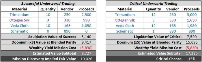 UWT Wealthy Blended_2.12.15