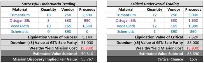 UWT Wealthy GTN_2.12.15